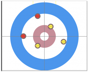 Curling House